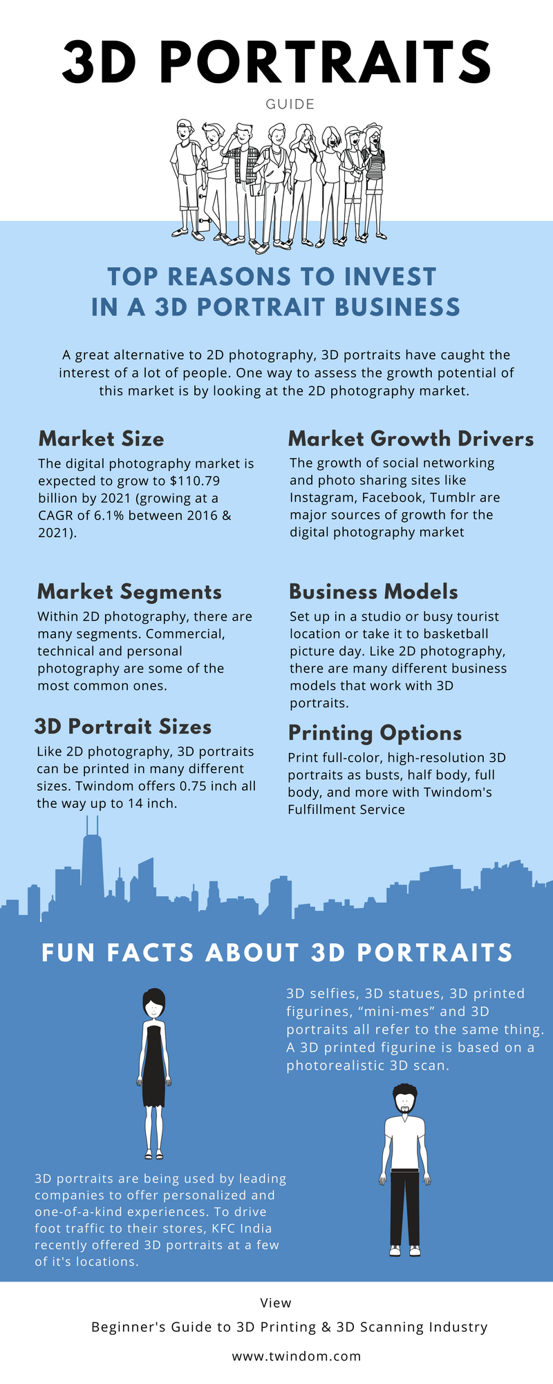 Infographic - Chicago City Guide.png